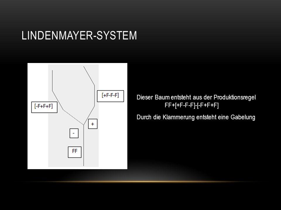 Lindenmayer-SystemDieser Baum entsteht aus der Produktionsregel FF+[+F-F-F]-[-F+F+F] Durch die Klammerung entsteht eine Gabelung